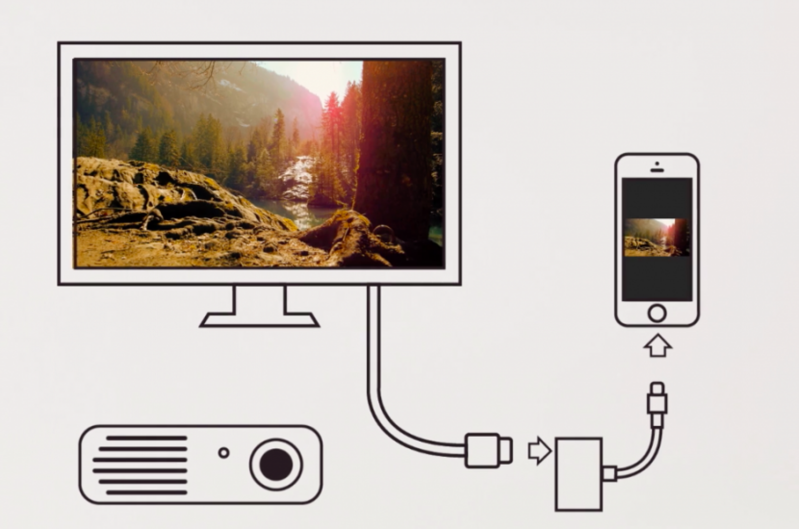 How to Connect Your iPhone or iPad to Your TV